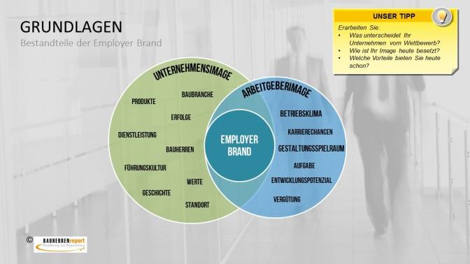 Arbeitgeberimag und Unternehmerimage